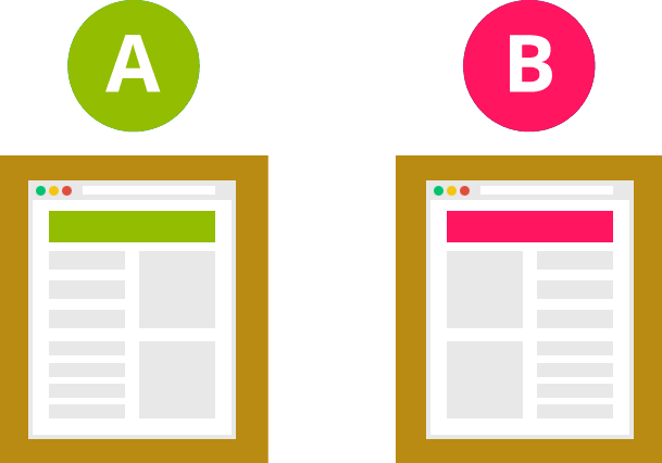A/B Testing insight feedback for your website